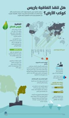البيئة- هل تنقذ اتفاقية باريس كوكب الأرض؟
