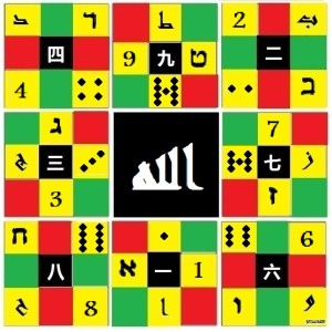 The cover design is a study on the cultural unity of Islamic, Sino, African and Hebraic traditions; in the form of eight-trigram/five element hatumere. By Shaykh Muhammad Shareef