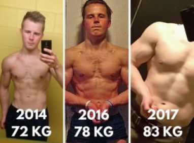 Intermittent Fasting And Keto Results Reddit   Modern Life