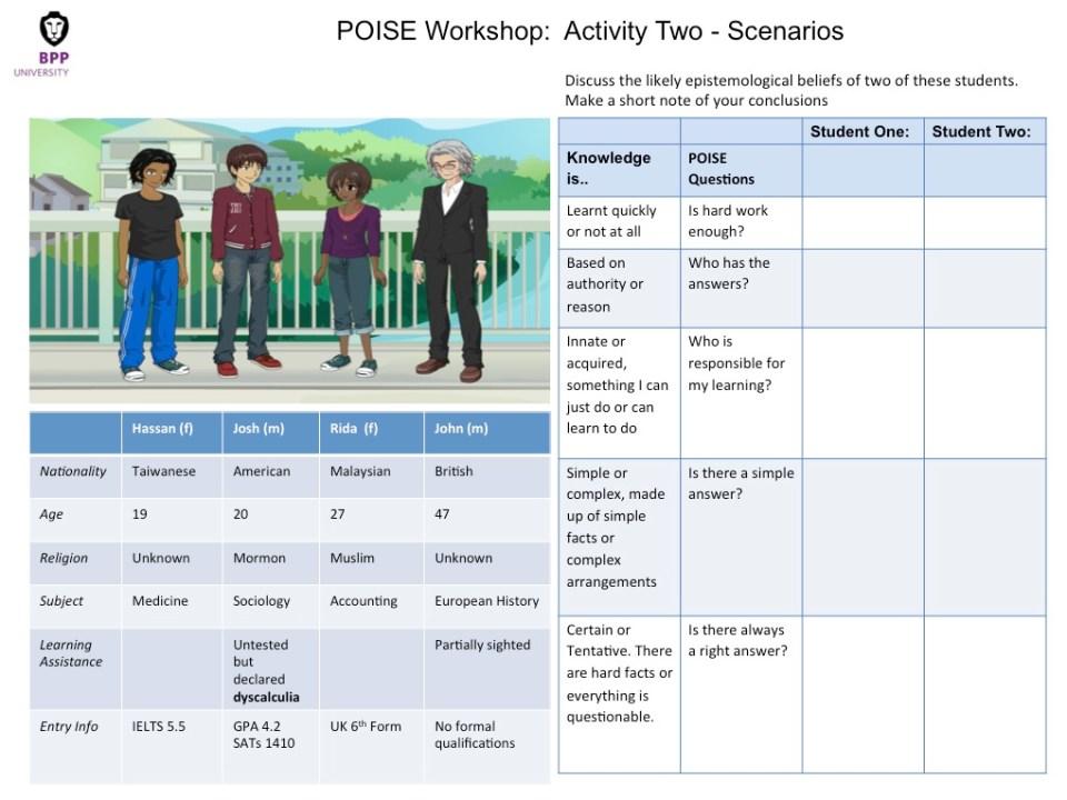 Workshop Scenarios