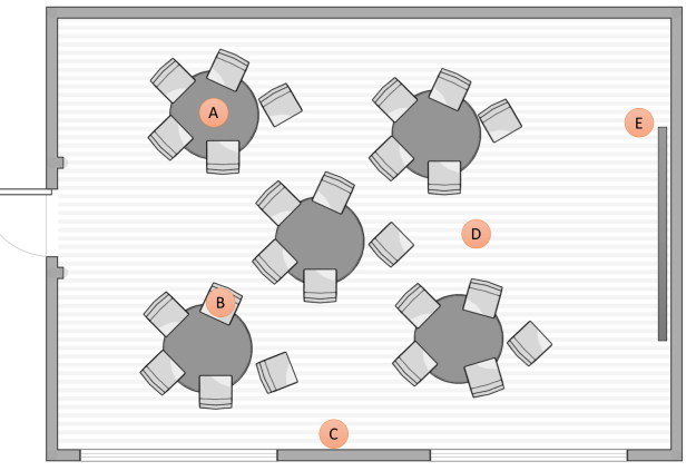 Plan of Optimal Workshop Space