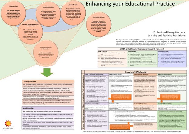 Visual of a downloadable PDF describing the UKPSF and Fellowship