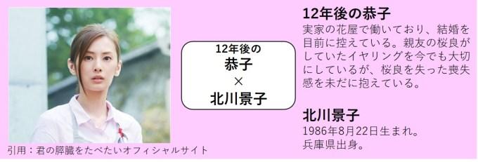 12年後の恭子×北川景子