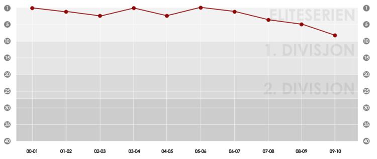 00-graf