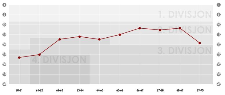 60_graf
