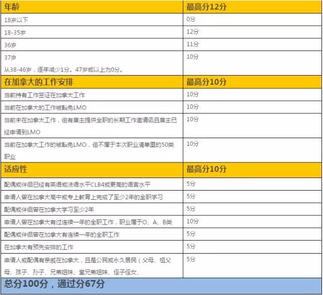 Screen Shot 2017-05-29 at 9.52.36 PM.png