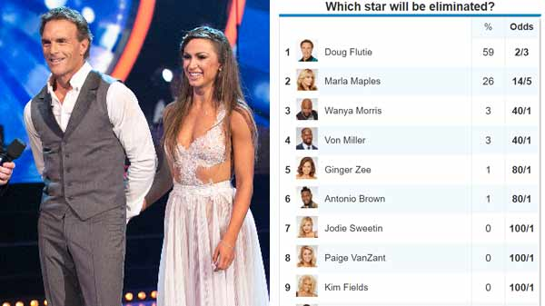 dancing with the stars doug flutie karina smirnoff odds
