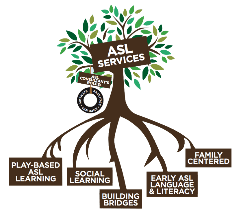 IHP ASL Services