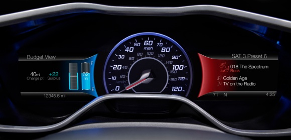 FocusElectric dashboard screens