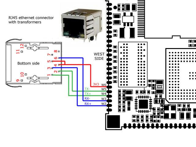 Wiring Diagram Rj45 To Usb Wiring Diagram 4 Wire Ethernet Cable Vs 8 Wire  sc 1 st  Zielgate.com : rj45 female wiring - yogabreezes.com