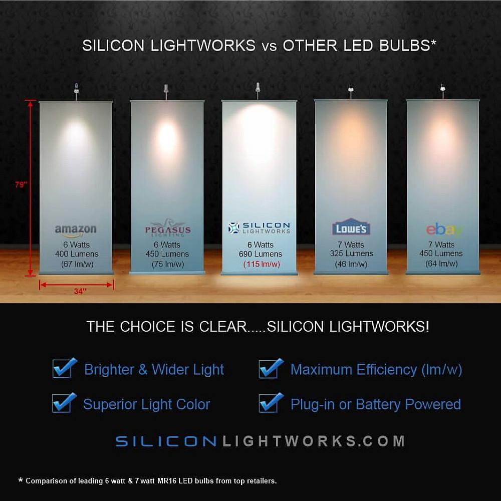 Led Display Light Clamp