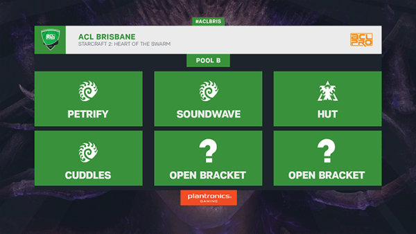 ACL Pro Brisbane Group B