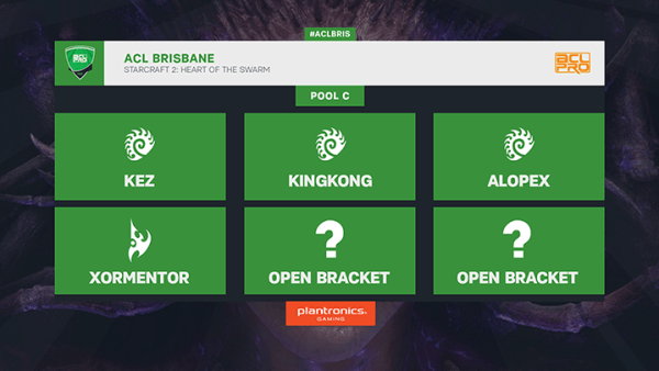 ACL Pro Brisbane Group C
