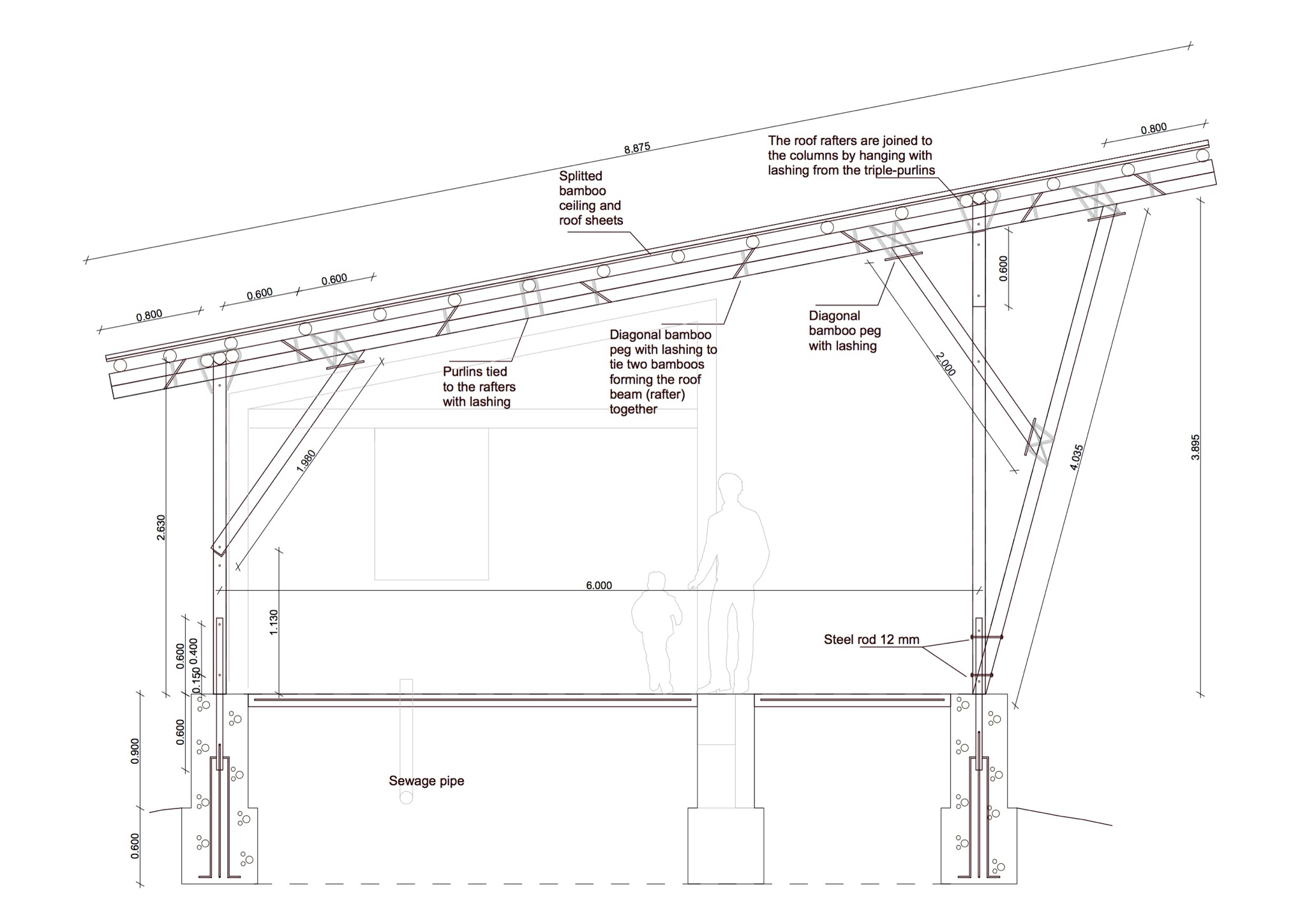 Guard House Construction Drawing
