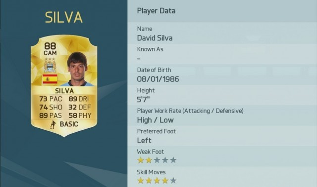 David Silva is one of the Top 10 FIFA 16 Player Ratings