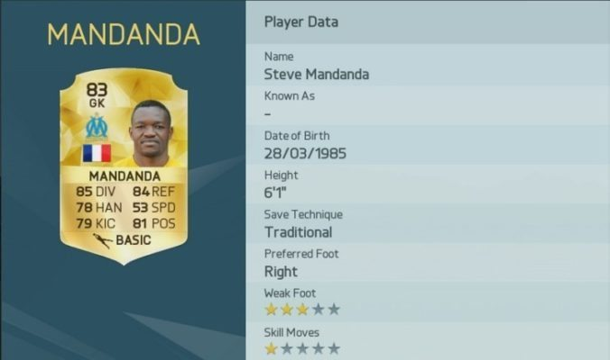 Madanda
