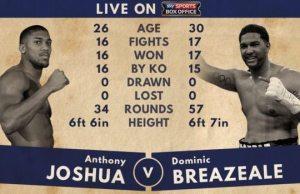 Anthony Joshua vs Dominic Breazeale live stream free