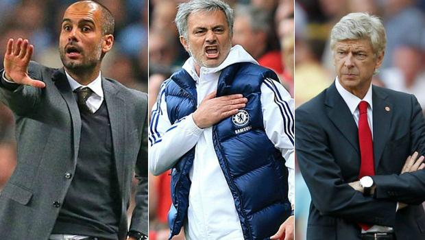Highest Paid Football Managers In The World 2017!
