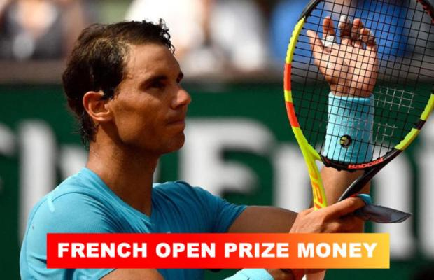 French Open 2019 Prize Money Breakdown for winner