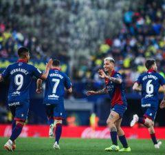 SD Huesca Players Salaries 2020