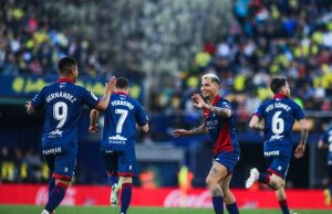 SD Huesca Players Salaries 2020