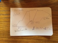 Brewer's Notes on the Double Decoction Mash