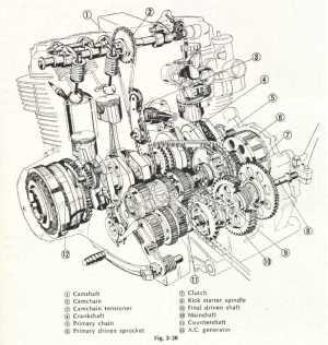 Honda CB750 Engine Cutaway  (SILODROME)