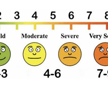 Pain scale