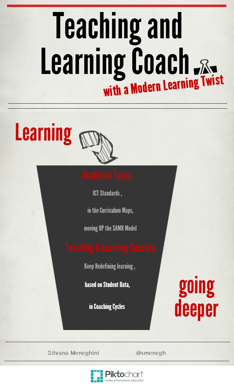 Teaching and Learning Coach with a Modern Learning Twist