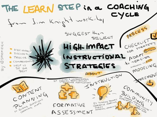learn in the coaching cycle