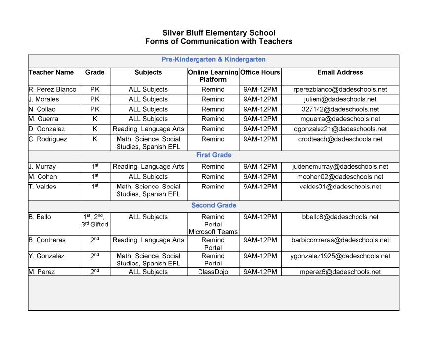 Teacher Platform of communication (revised 3-17-20)_Page_1