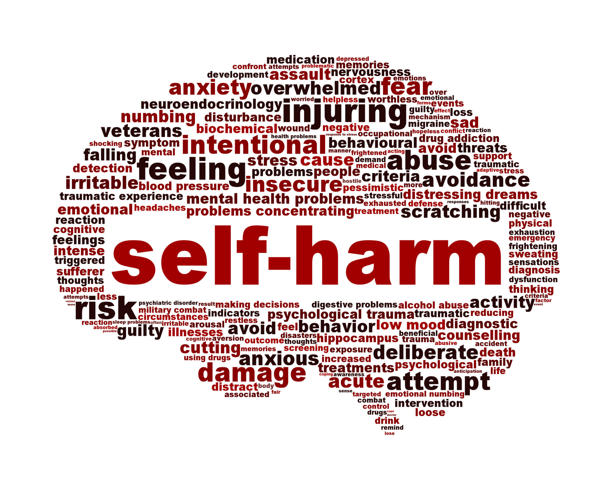 Understanding Self Harming Behavior