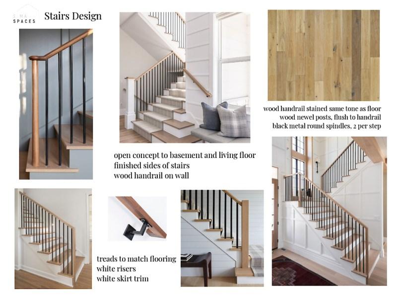 Staircase design plans: Sima Spaces