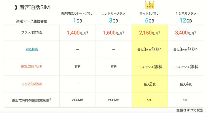 BIGLOBE 料金プラン