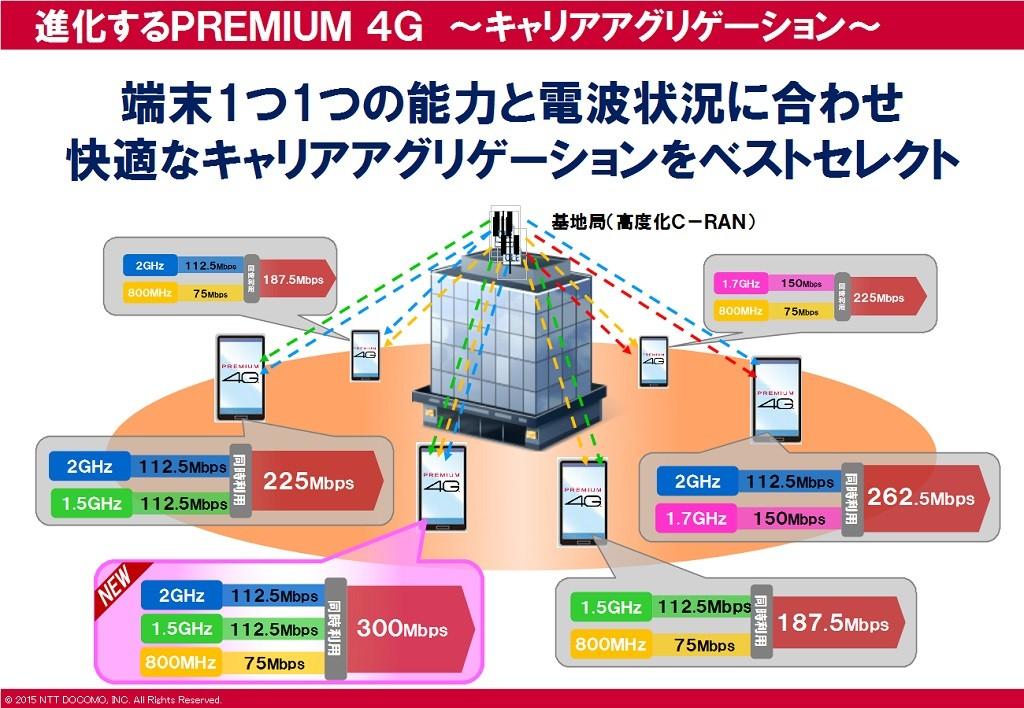 docomo_premium4g4-1024x708.jpg