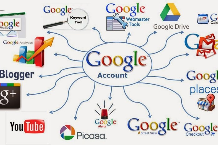 5 Reasons Every Business Need a Google Account in 2017