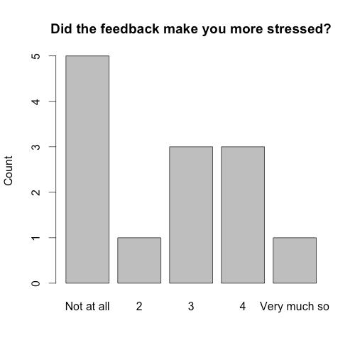 14-09-stress