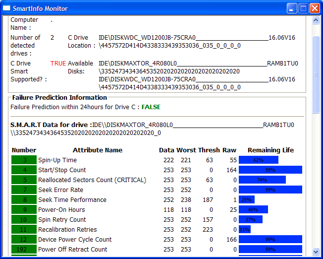 Simon's SmartInfo Monitor