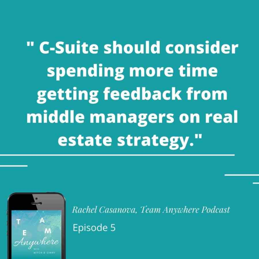 c suite should consider spending more time on getting feedback from middle managers on real estate strategy quote, rachel casanova team anywhere leadership podcast episode 5