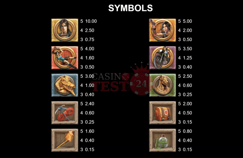 This is an image of the Lara Croft Temples and Tombs slot'S paytable.