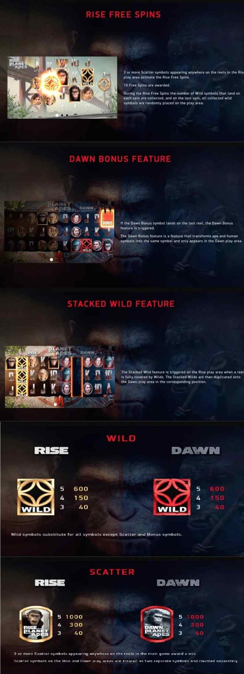 This is a screencap from the slot game explaining the various bonus features of the game, including the free spins, wilds and scatter bonus.