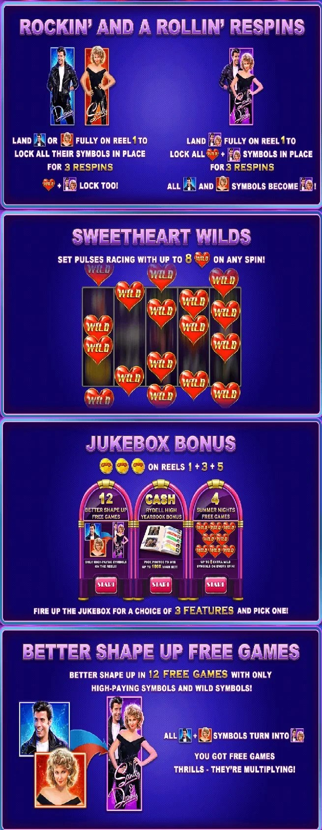 This a composite screencap form the slot Grease showing the various special features of the game. This is only part 1, part 2 is another picture just below this one.