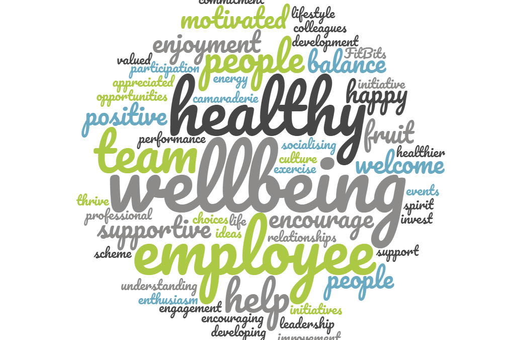 Employee Health & Fitness