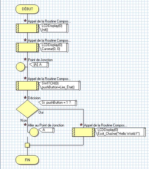 programme_termine