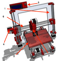 Description Prusa i3