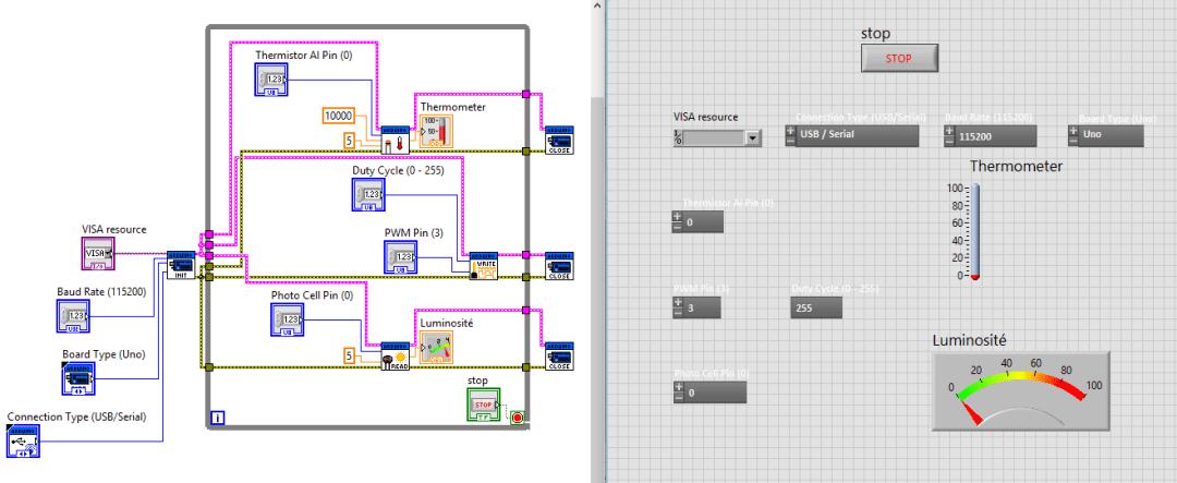 Programme final Labview pour Arduino