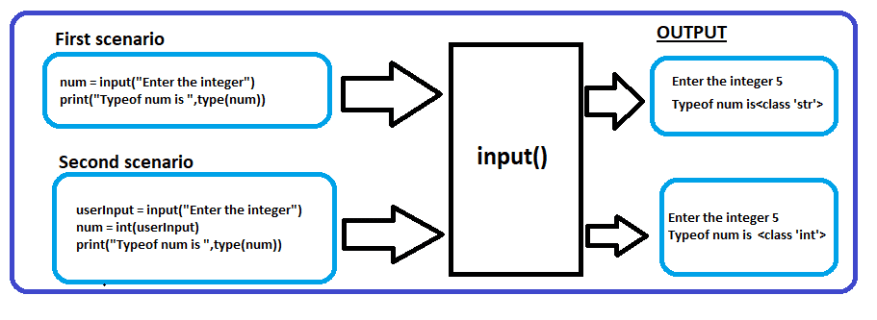 python check if input is integer