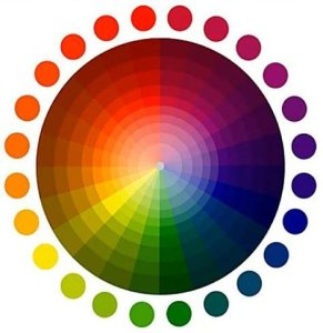HomeToCottage.com color wheel