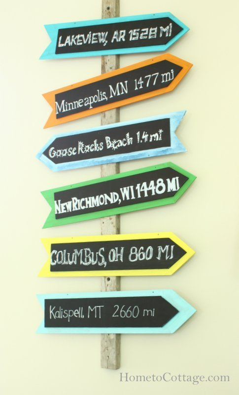 HometoCottage.com directional arrows sign