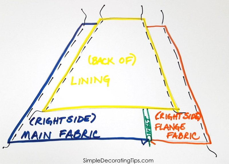 SimpleDecoratingTips.com sketch of lining onto facing
